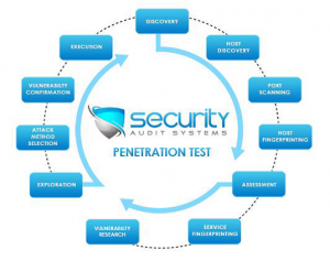 penetration_test
