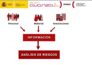 preparacion_analisis_riesgo