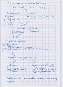 resumen_auditoria_pag1