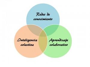 sistema-cooperativo